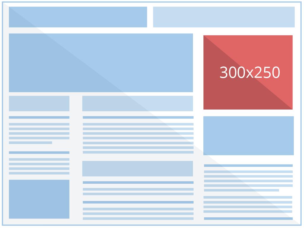 Dimensiones para Banners de Google Adwords