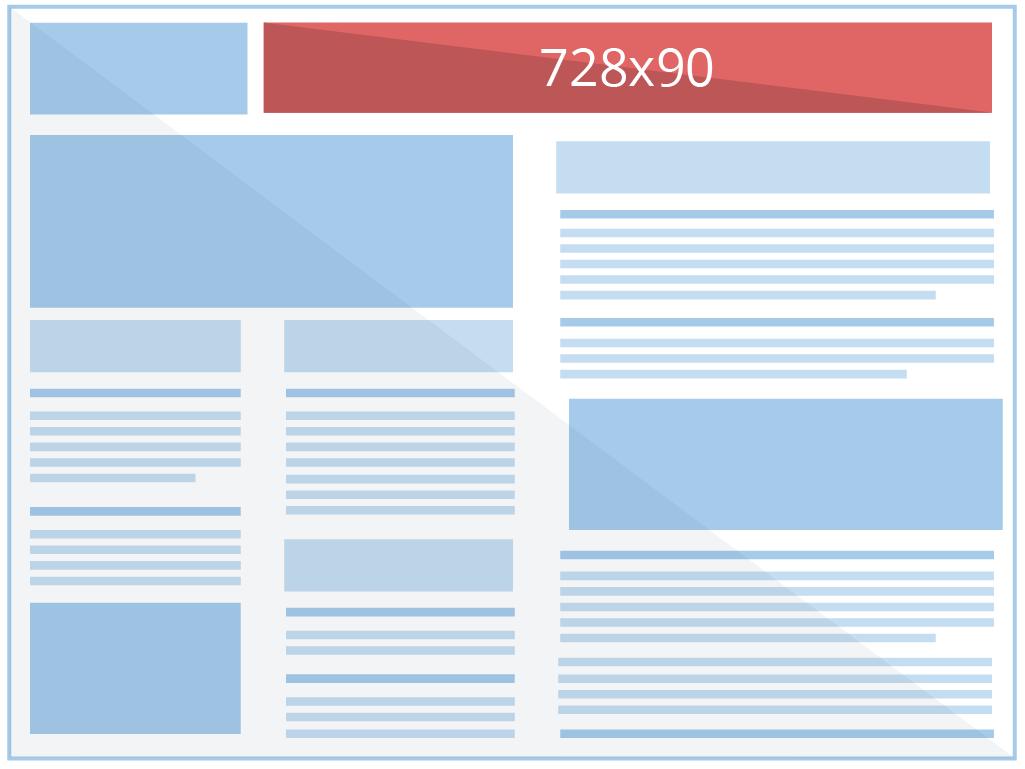 mejores dimensiones para Banners de Google Adwords